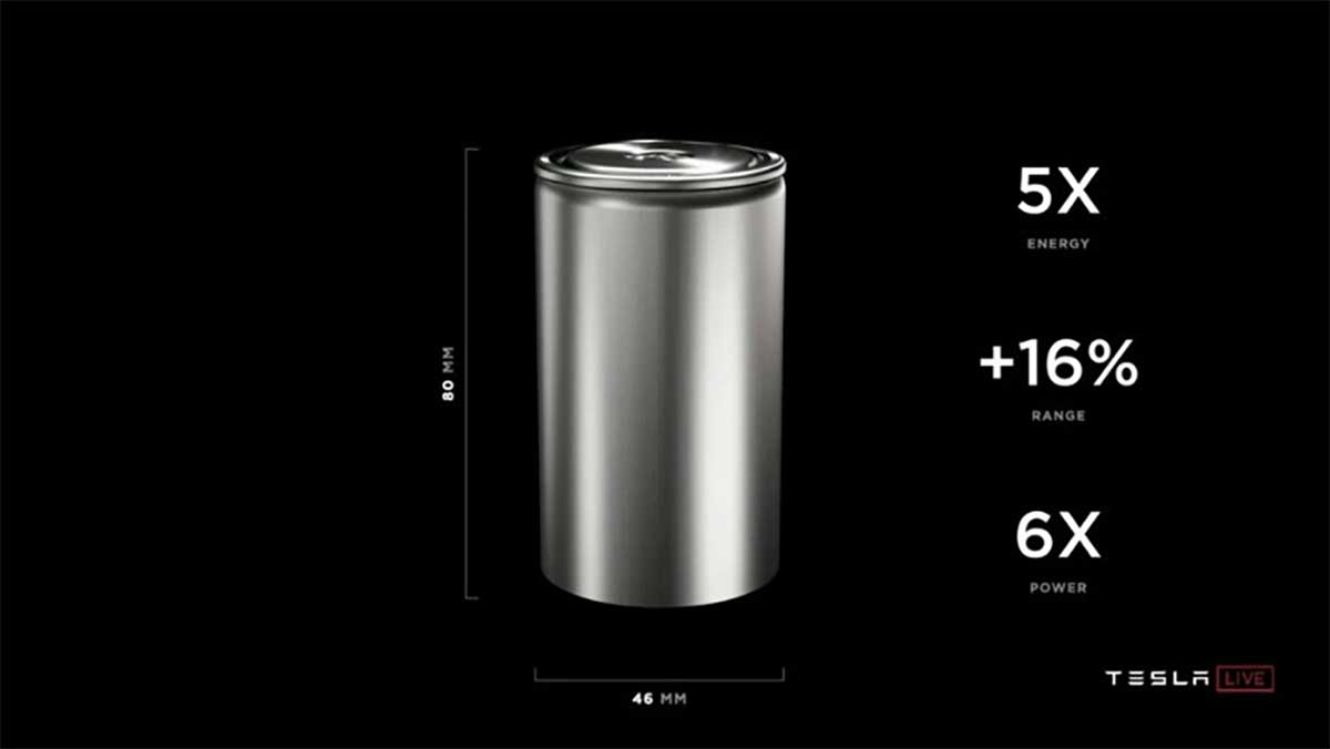 New battery technologies that will change everything ...